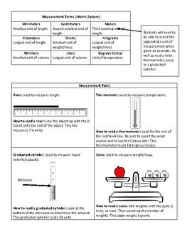 Virginia SOL aligned Investigations Study Guide