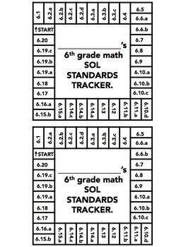 Virginia SOL tracker 6th Grade Math