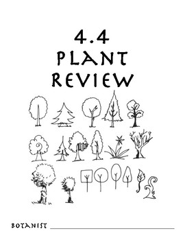 Virginia Science SOL 4.4 Plant Review