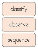 Virginia Science Vocabulary Cards Grade 3