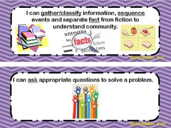 Virginia Standards of Learning Kindergarten Social Science I Can Statements
