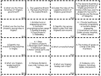 Virginia Studies 10: Government, Geography, and Economics