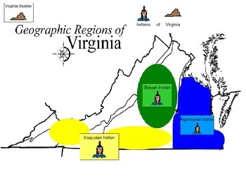 Virginia Studies - 2d