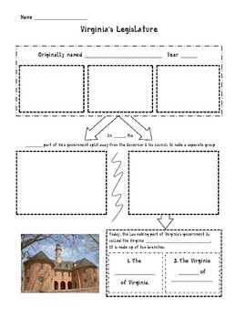 Virginia Studies- 42 Worksheets & Graphic Organizers-All Units