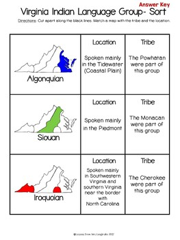 Virginia Studies Virginia Indians Language Groups Sort and Worksheet VS.2d