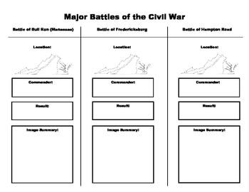 Civil War Unit Plan & Graphic Organizers