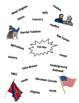 Virginia Studies Civil War Word Splash