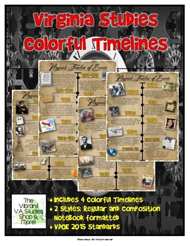 Virginia Studies Colorful Timeline Study Guide