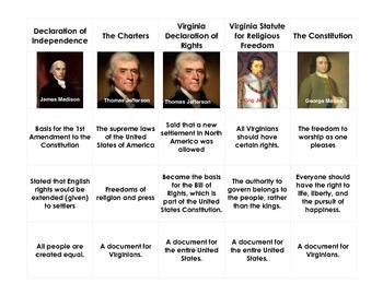 Virginia Studies Documents Sort VS.6b