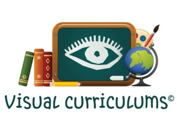 VA Studies: Geography, Products & Industries Lesson & Flashcards-exam prep