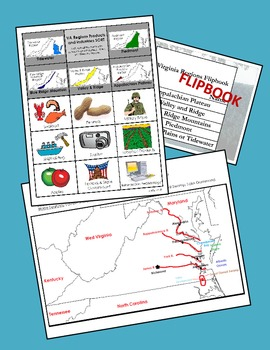 Virginia Studies Geography and Five Regions Unit (VS.2 a-c and VS.10 b)