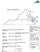 Virginia Studies Interactive Notebook