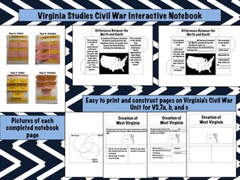 Virginia Studies Interactive Notebook 3rd Quarter BUNDLE