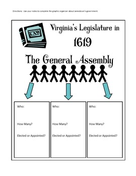 Virginia Studies Interactive Notebook - Jamestown Unit