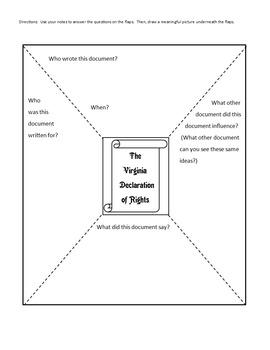 Virginia Studies Interactive Notebook - New Nation Unit - VS.6