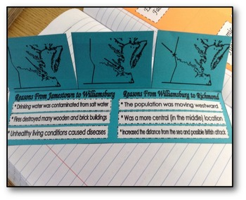 Virginia Studies Interactive Notebook - VS.4 Colonial Life Foldables