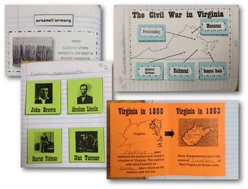 Virginia Studies Interactive Notebook - VS.7 Civil War Foldables