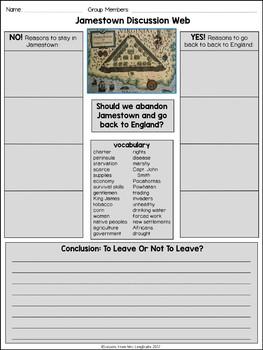 Virginia Studies Jamestown Primary Sources Discussion Web VS.3  VS.1d