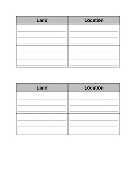 Virginia Studies Land and Location Organizer