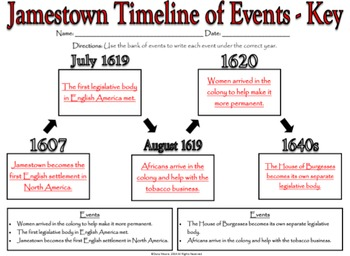 Virginia Studies MEGA BUNDLE - VS.3 Jamestown Unit