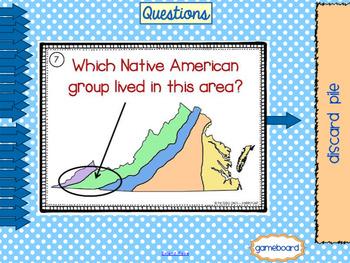 Virginia Studies Native People SOL VS.2d-g Review Smartboard Game