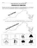 Virginia Studies Review Activities: VS. 8 Reconstruction