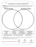 Virginia Studies Review Activities: VS.1-VS.5 Bundle