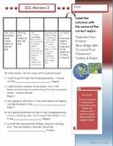 Virginia Studies SOL Review 2