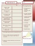 Virginia Studies SOL Review 21