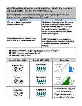 Virginia Studies SOL Review Packet for VS.2/VS.10