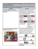 Virginia Studies SOL Review Packet for VS.5