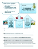 Virginia Studies Study Guide Standards VS. 3 a-c