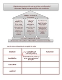 Virginia Studies Study Guide Standards VS.10 a-c