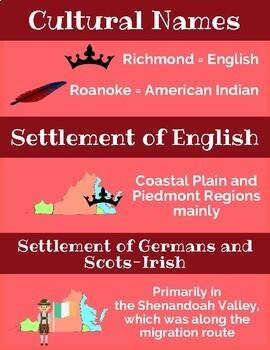 Colonial Virginia VS.4 Vocab Word Wall Cards
