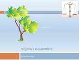Virginia Studies VS.10 Unit PowerPoint & Activity Materials