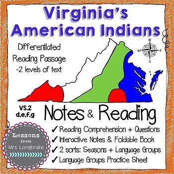 Virginia Studies American Indians Interactive Notebook & Reading VS.2d,e,f,g