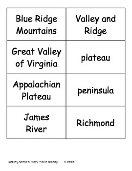 Virginia Studies Vocabulary Activities - Geography (VS.2a-c)