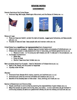 Virginia Third Grade SOL - Comprehensive Social Studies Review Materials