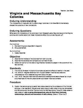 Virginia and Masachusettes Bay Lesson Plan
