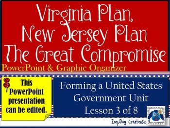 Virginia Plan - New Jersey Plan - Great Compromise