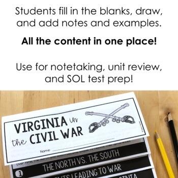 Virginia in the Civil War Flip Book (VS.7)