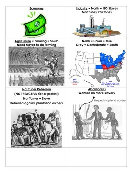 Virginia in the Civil War Notecards with Pictures