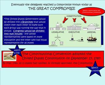 Virginia Studies SMARTboard Lesson - VA in the New Nation - VS.6