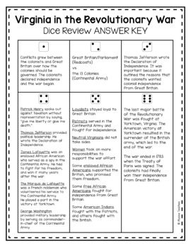 Virginia in the Revolutionary War Dice Review Activity (VS.5)