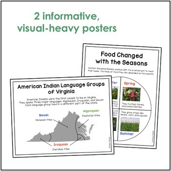 Virginia's American Indians Word Wall/Poster Set (VS.2d-g)