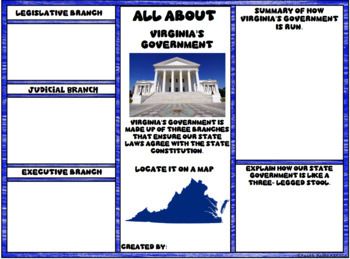 Virginia's Government Digital Research Brochure in Google Slides™
