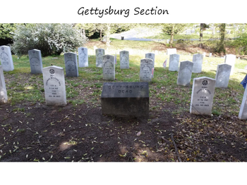 Virginia's Hollywood Cemetery in Pictures