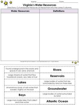 Virginia's Natural Resources: Water Resources Vocabulary Cut and Paste Activity