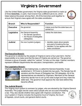 Virginia's Government (VS.10a)