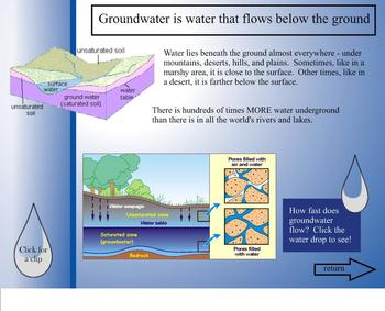 Virginia's Natural Resources SMARTboard Lesson - Watersheds